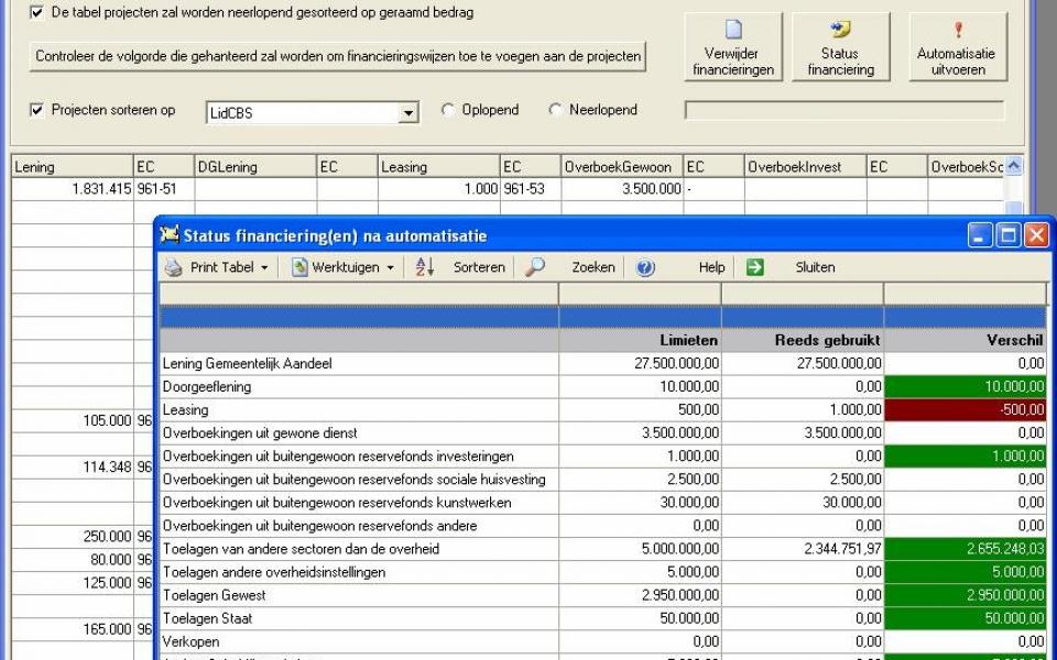 Investeringsplan – automatische financiering